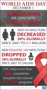 Photo credit: cdc.gov
